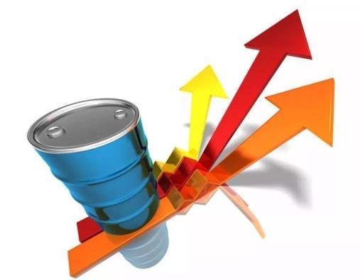 油价上调,20年最大涨幅
