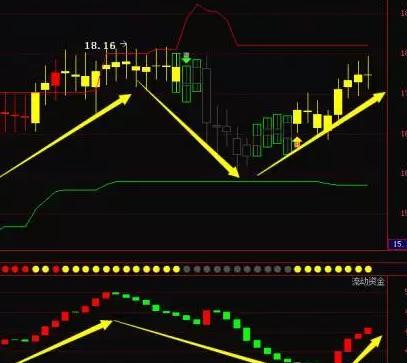 600开头的股票是哪个板块股票