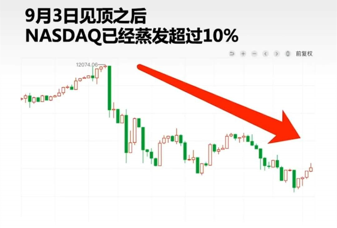 9月股票趋势普跌建议大家持币过节