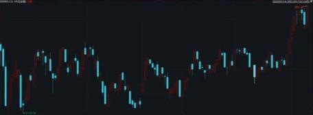 股票新手入门