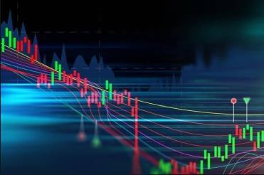 股票指数是什么意思?